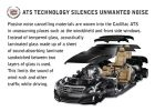 ATS Technology Silences Unwanted Noise
