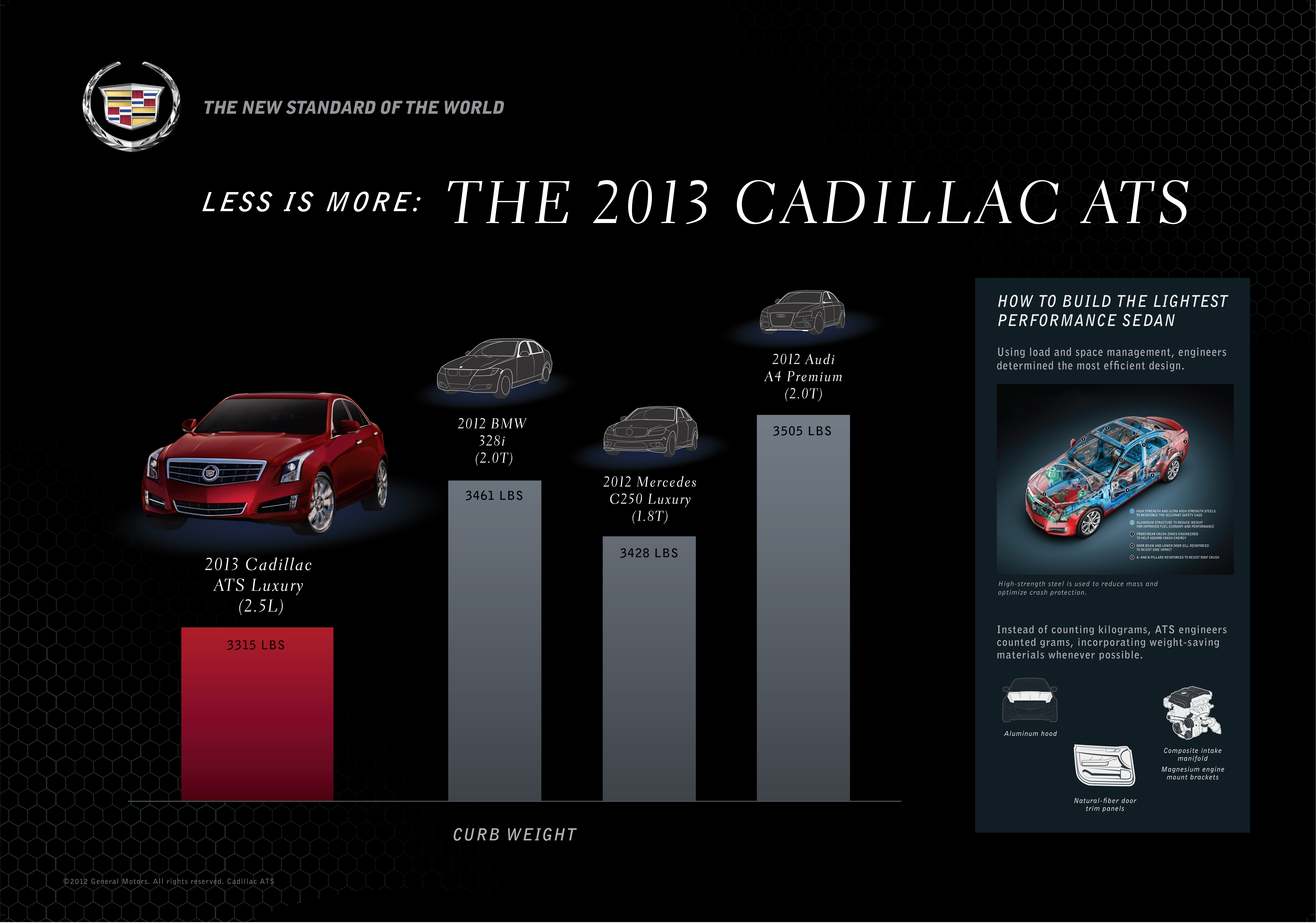Cadillac Ats S Lighter Weight Is Competitive Advantage