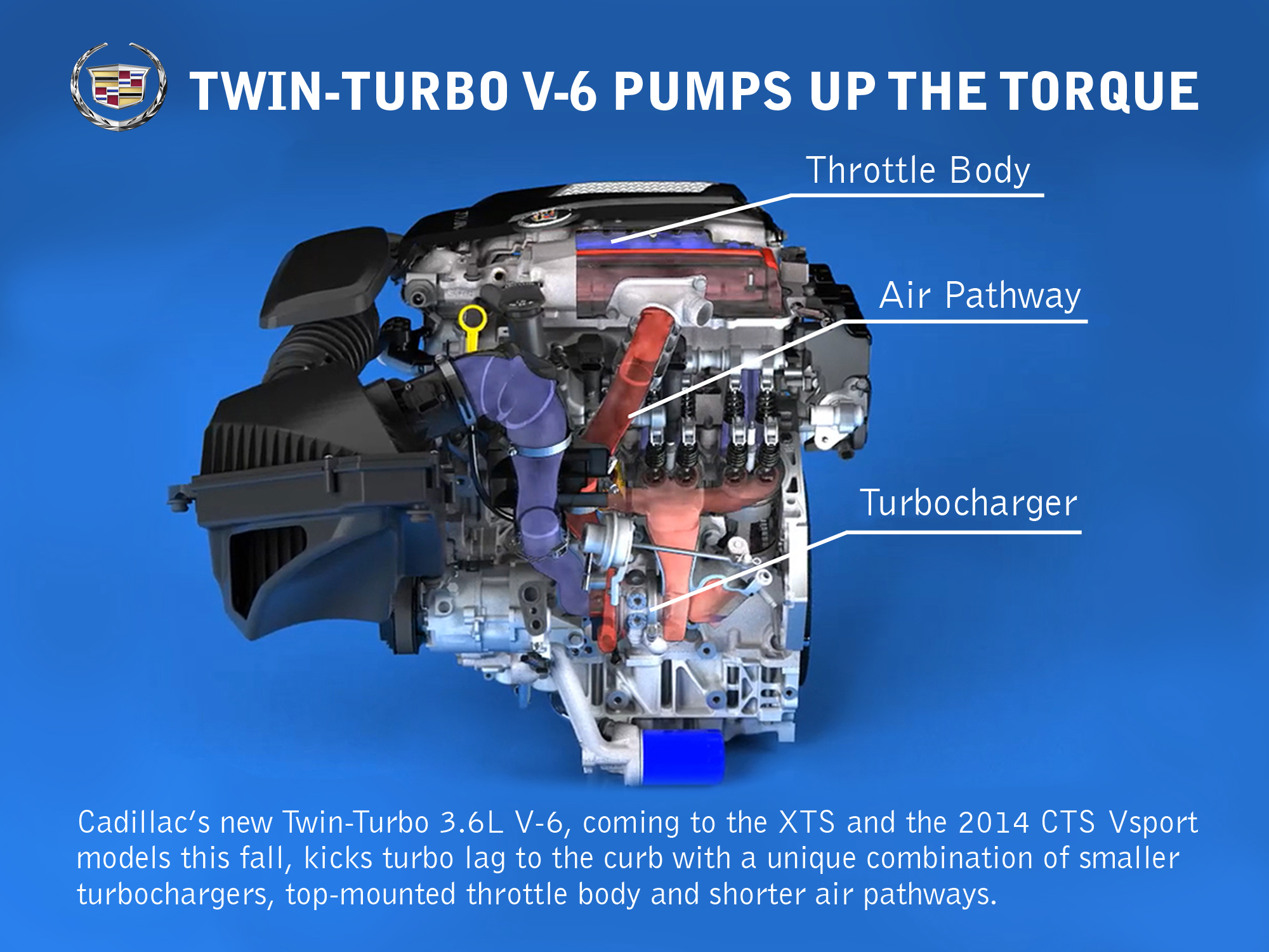 Cadillac S Twin Turbo Kicks Turbo Lag To The Curb