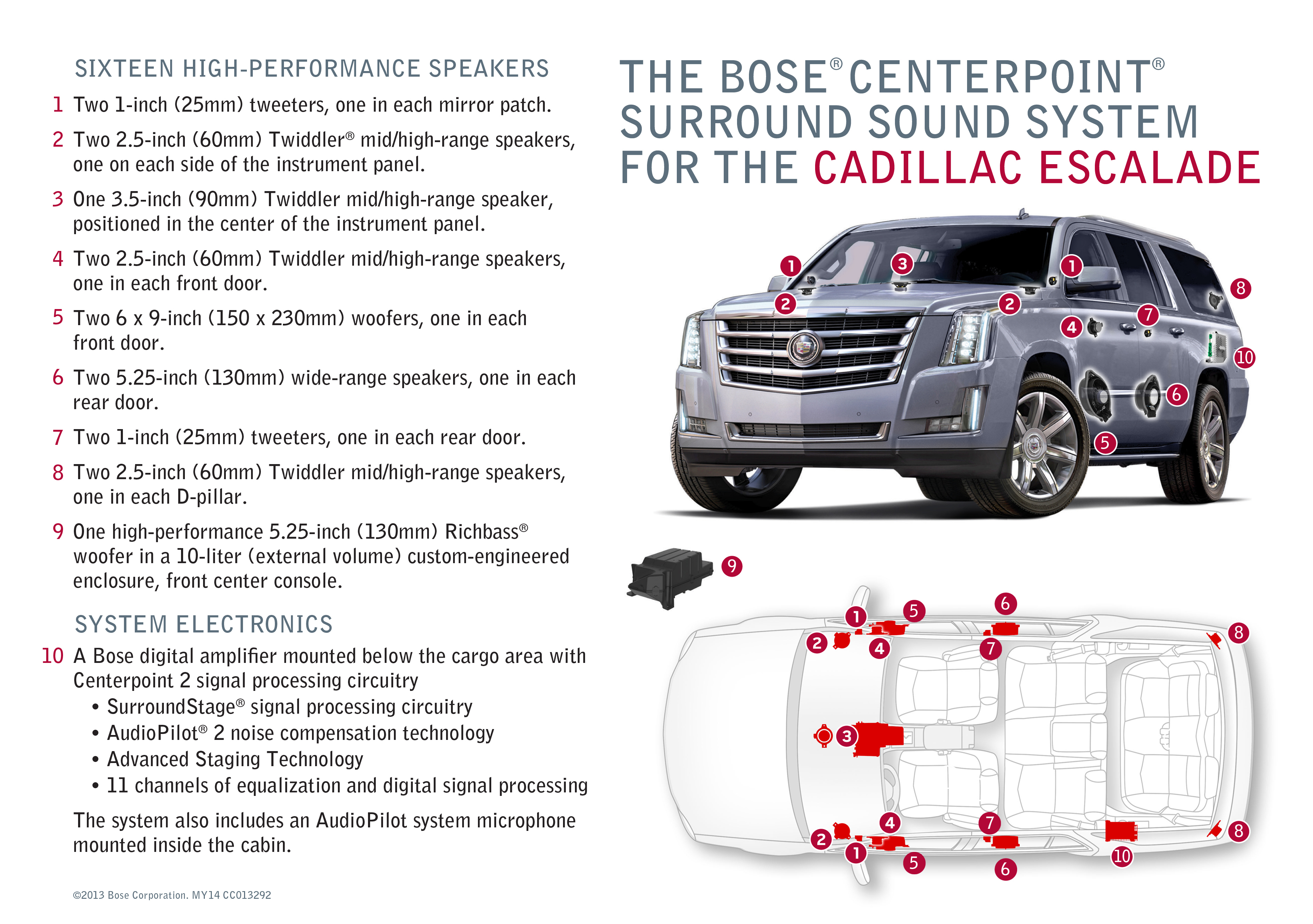 Cadillac escalade features bose centerpoint surround sound system sciox Images