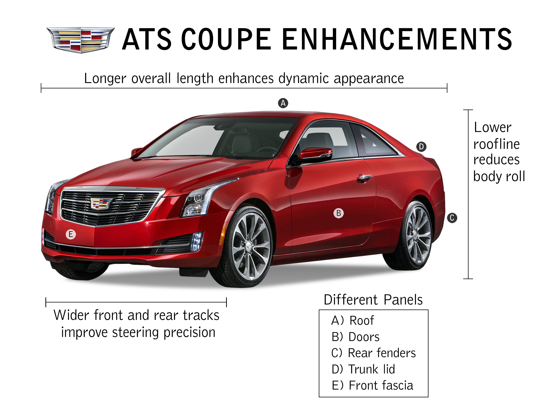 Low Long Wide Coupe Enhances Cadillac Ats Line
