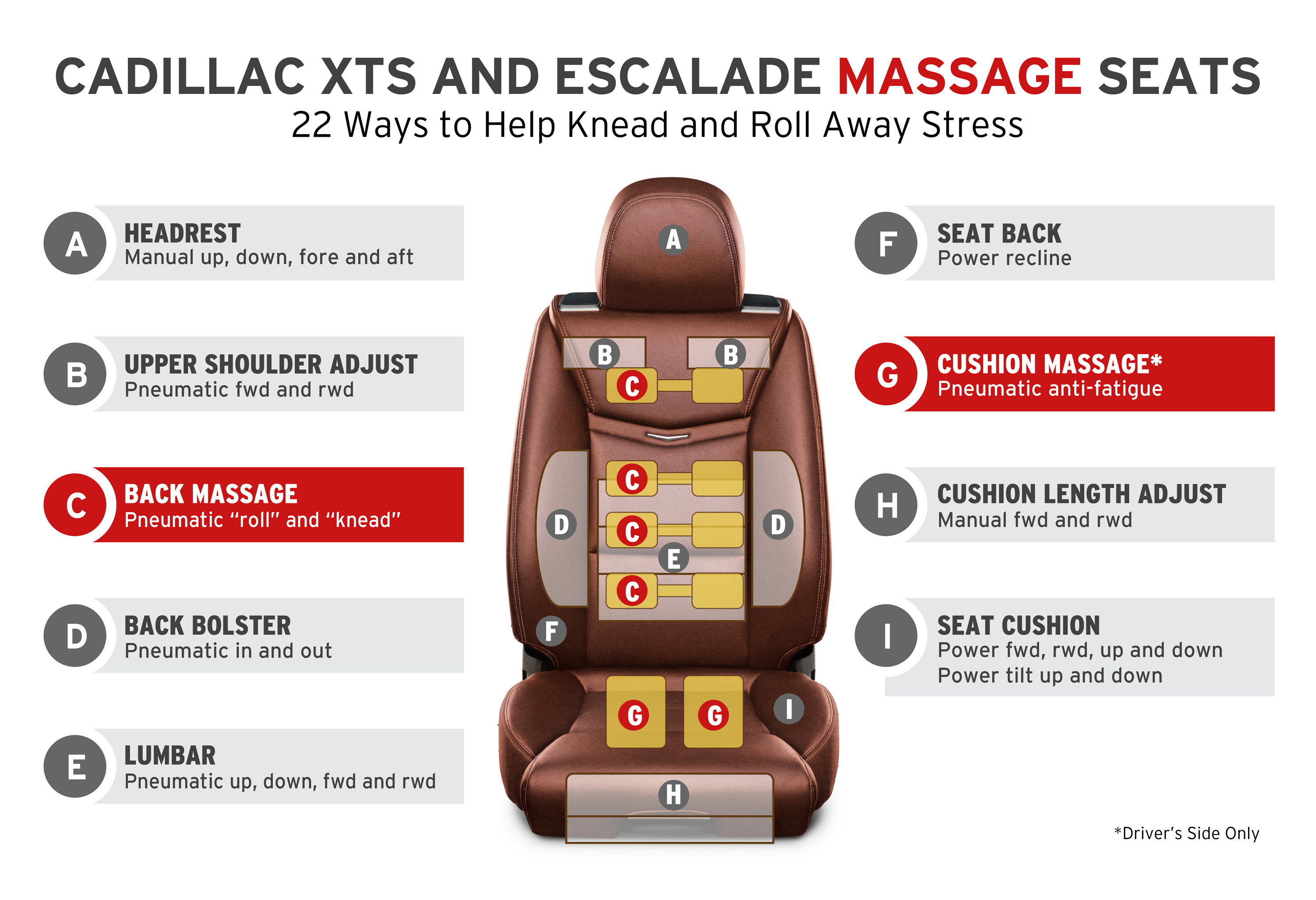 the backstory of cadillac s new massage chairs